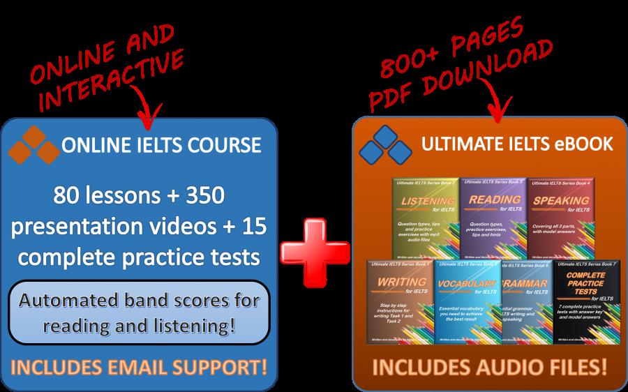 Online IELTS Practice Test-IELTStestONLINE | AwakenIELTS