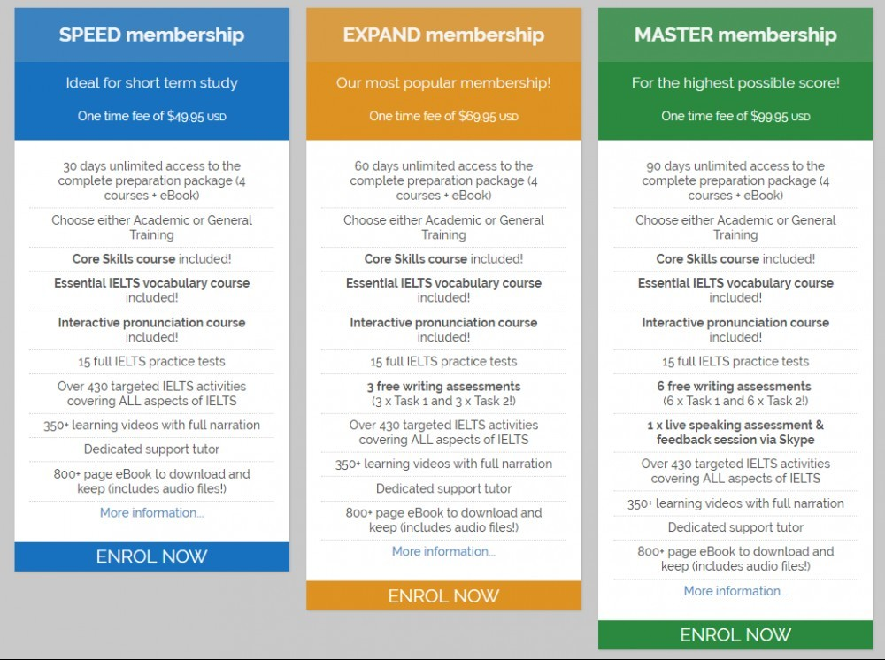 ieltstestonline memberships